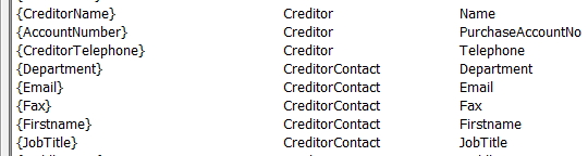 Creditor contact details