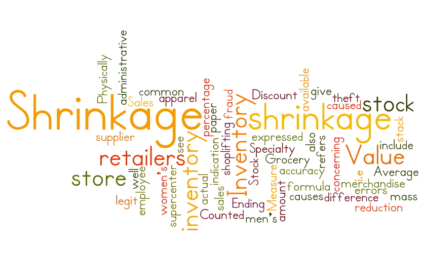 What Is your Retail Shrinkage?